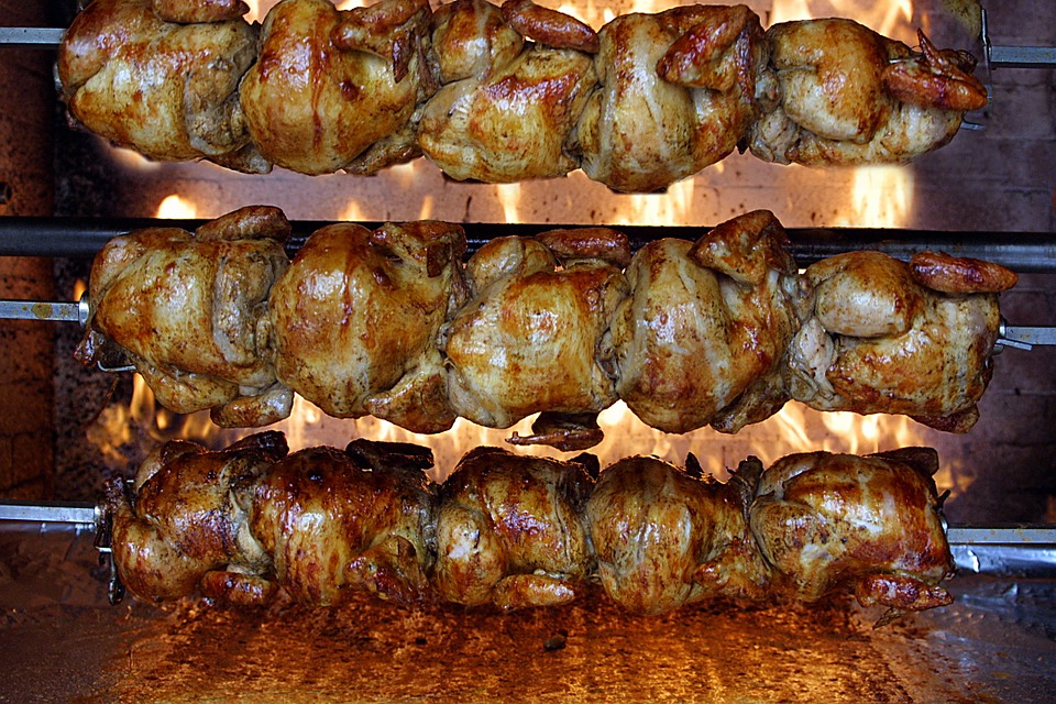Picking The Right Commercial Electric Chicken Rotisserie
