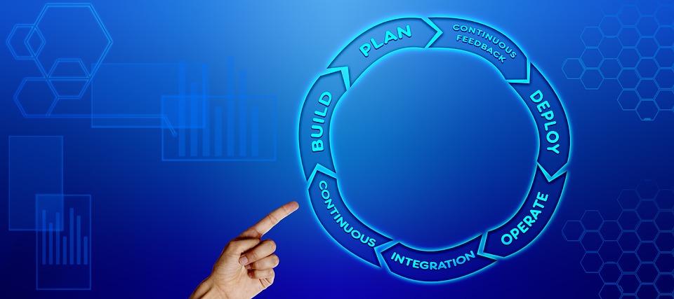 EDI Integration Software India – Buying Efficient ERP Integration Software In India